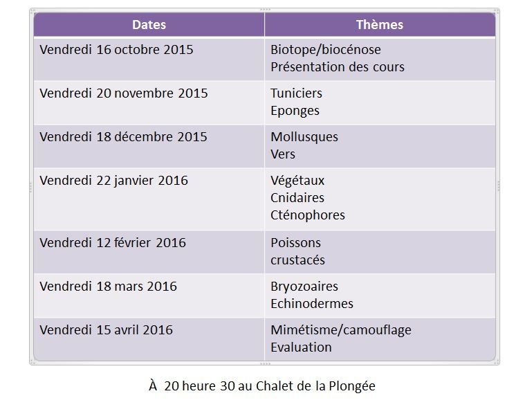 Calendrier cours Bio NB1 2015-2016